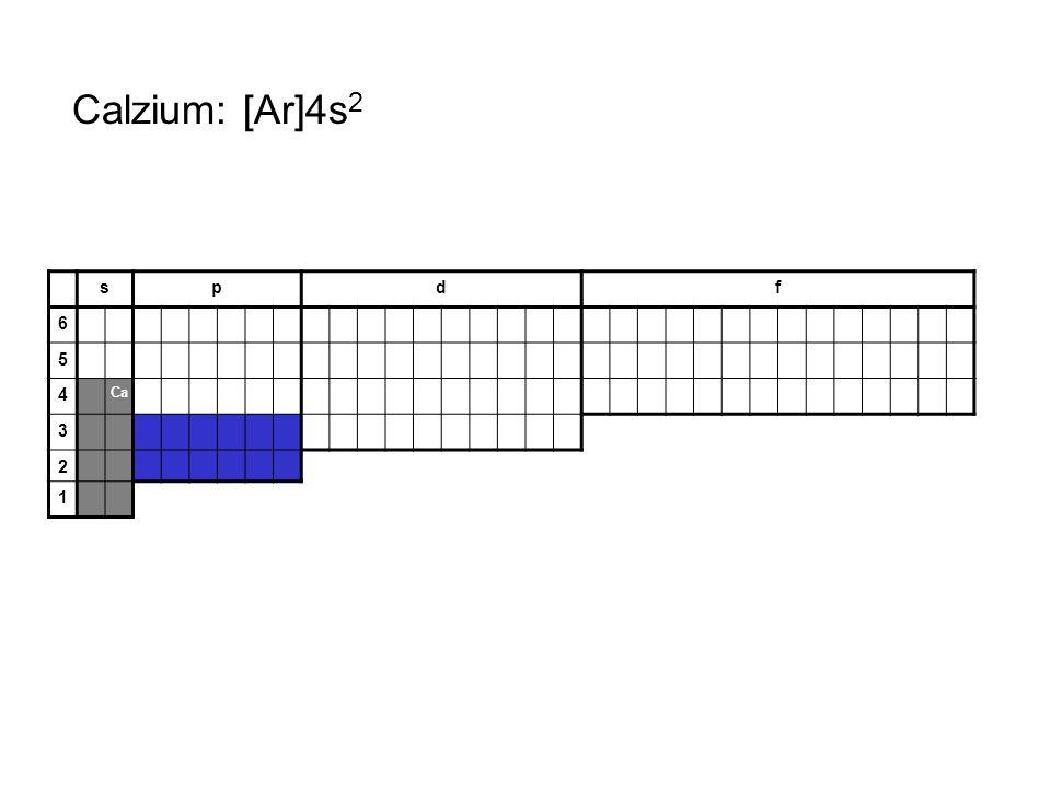 Calzium: [Ar]4s2 s p d f 6 5 4 Ca 3 2 1